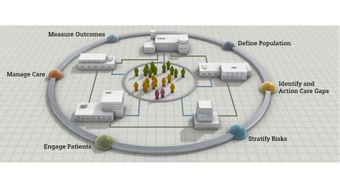 (Image: Siemens Healthcare)