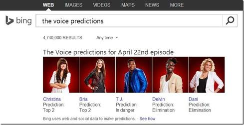 Bing now predicts the outcome of The Voice and other TV competitions (Image credit: Microsoft)