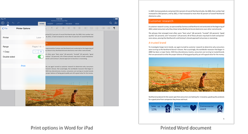 Microsoft Office for iPads now supports printing.