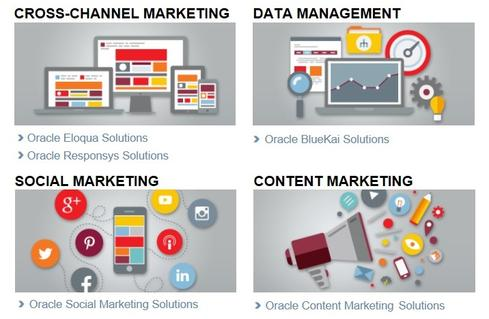 Oracle's growing Marketing Cloud incorporates recent acquisitions including BlueKai, Compendium (content marketing), and Responsys.