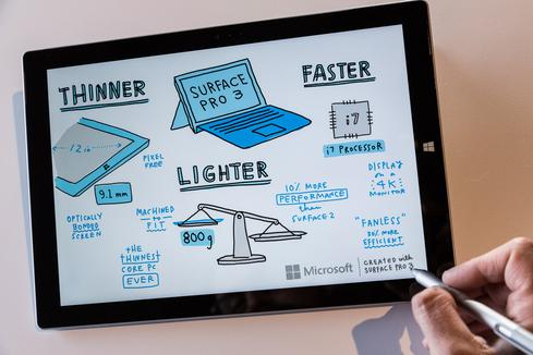 Bigger tablets such as Microsoft's Surface Pro 3 could be poised to gain market share.
