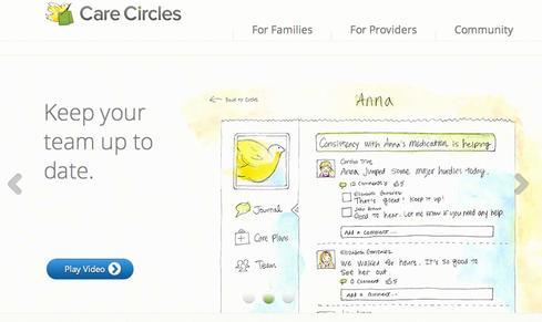 (Source: SAP Care Circles)