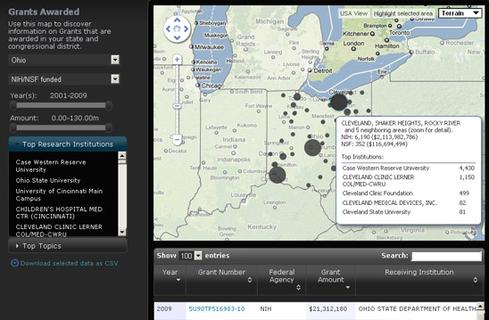 R&D Dashboard screenshot shows federally funded research in Ohio. (Source: Data.gov)