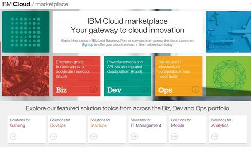 To get a sense of what's ahead for Apple and IBM, look no further than the apps available in the IBM Cloud Marketplace.