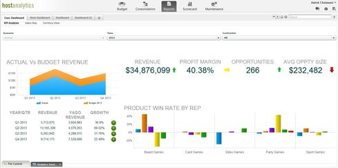 A budget vs. actual profit and results report within the Host Analytics Sales Planning app for Salesforce.com.