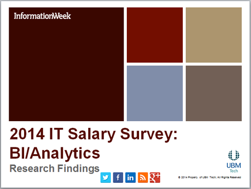 IT Salary Survey 2014: BI/Analytics