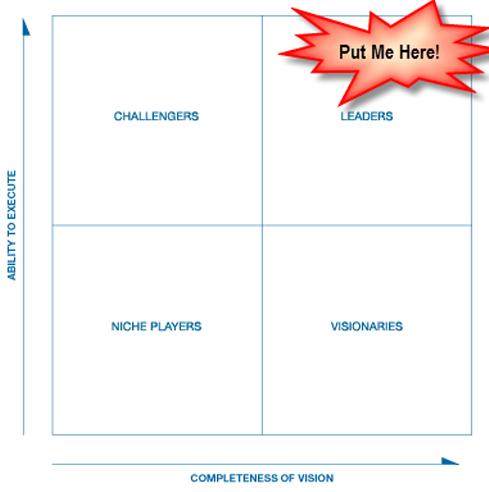 Gartner Magic Quadrant: NetScout Says Secret Is Green ...