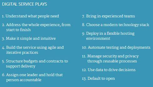 'Plays' from the Digital Services Playbook
