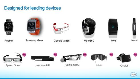 All the wearable devices currently compatible with Salesforce Wear. 