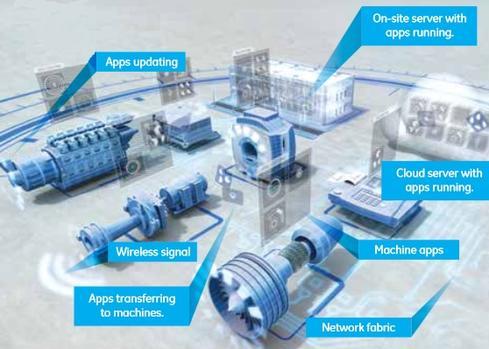 GE Pushes For Bigger Industrial Internet - InformationWeek