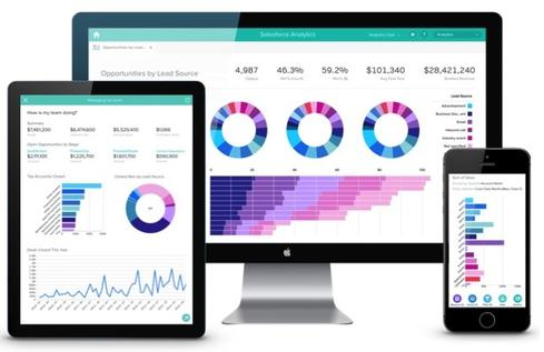 Saleforce.com Wave is designed for mobile-first interaction on smartphones, but tablet and desktop interfaces make the most of data visualizations.