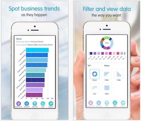 Salesforce.com Wave Analytics Cloud: Pros & Cons - InformationWeek