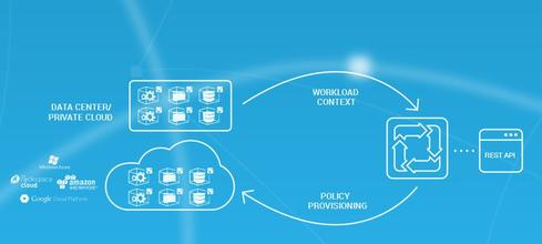 Illumio says its security approach 'enable[s] the DevOps model.'