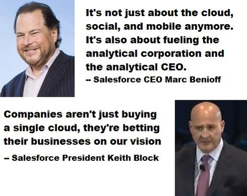 Salesforce Service Cloud, Analytics Cloud Power Fast Growth