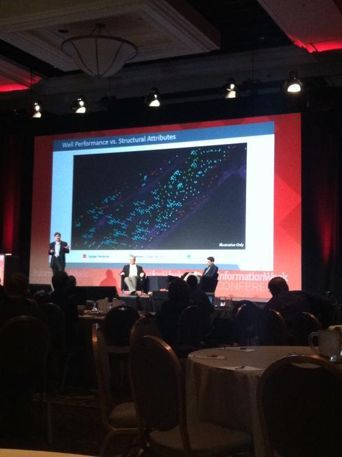 ConocoPhillips: Lessons In Analytics