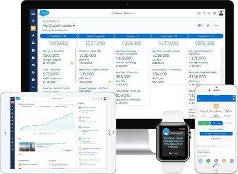 Salesforce App Eases Tasks For Sales Reps