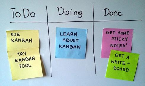 Kanban is a visual management process for agile and other philosophies.  (Image: Jeff.lasovski via Wikimedia Commons)
