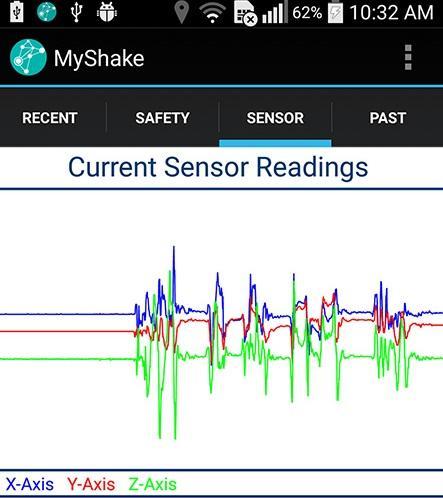 (Image: UC Berkeley Seismological Laboratory)