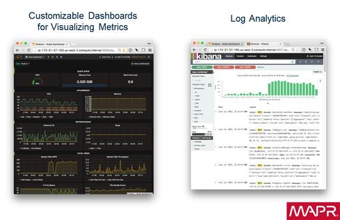 MapR's Spyglass Initiative provides dashboard visualizations for managing the MapR Converged Data Platform.  (Image: MapR)
