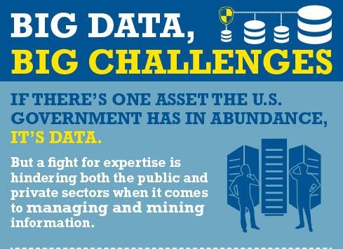 Big Data, Big Challenges