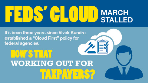 Feds� Cloud March Stalled