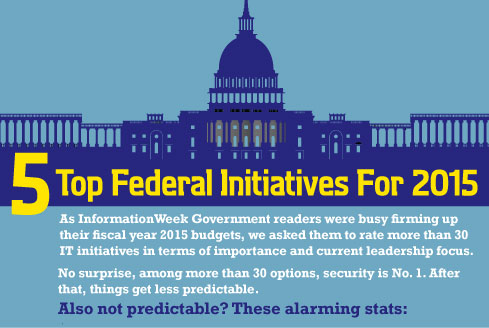 5 Top Federal Initiatives For 2015