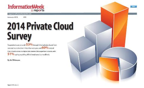 Research: 2014 Private Cloud Survey
