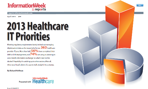 Research: Healthcare IT Priorities