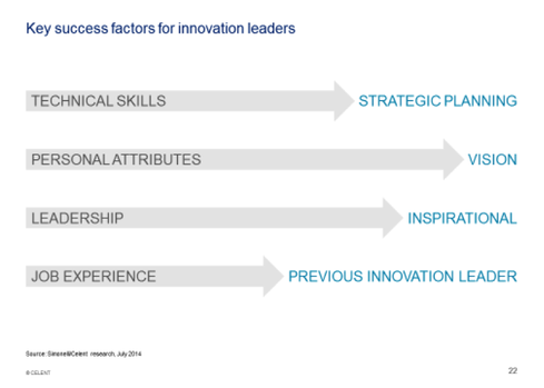 What Leadership Traits Are Best for Innovation?