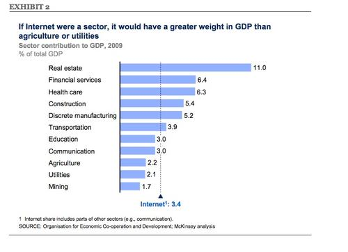 Source: McKinsey & Company