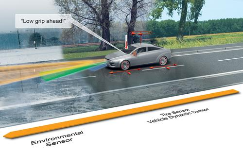 Onboard sensors monitoring things such as tire friction and network connectivity will allow automobiles to determine road conditions ahead and adjust their handling characteristics.