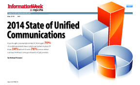 2014 State of Unified Communications