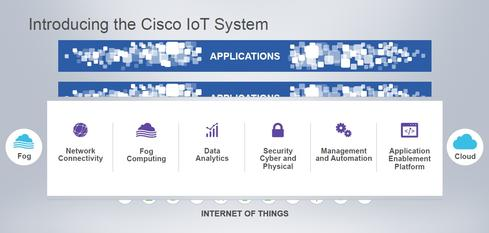 technology and the cisco systems This definition provides a profile of cisco systems and an overview of their products and corporate history since the technology capable of holding an.