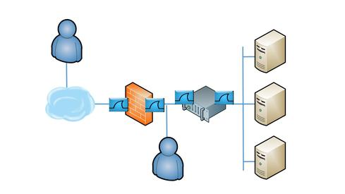 Network Troubleshooting: Consider The Load Balancer