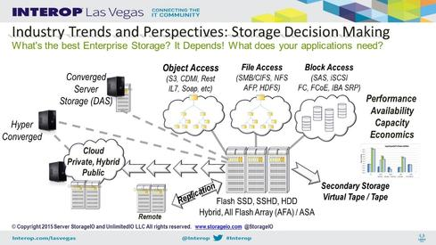 Selecting Storage: Buzzword Bingo
