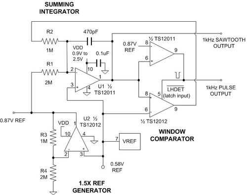 This low-voltage sawtooth generator uses only eight components and draws extremely low power.