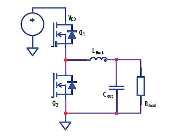 An ET buck converter output stage using eGaN high speed power FETs (Source: EPC)