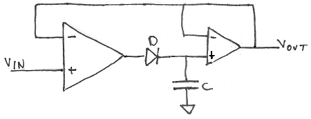 The basic peak-detector circuit requires just a few high-quality analog components to capture and hold the signal's maximum value.