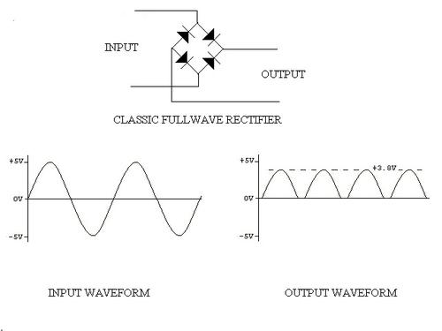 Classic bridge rectifier.
