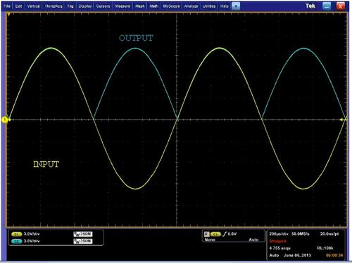 Performance of the simple full-wave rectifier.