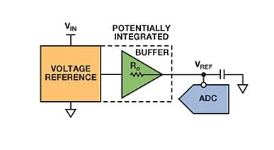 Typical precision successive-approximation ADC reference circuit.