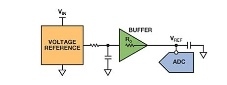 Voltage reference with RC filtering.