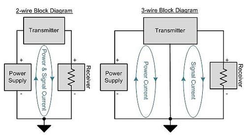 Terrific Three Wire Sensor Wiring In Series Basic Electronics Wiring Diagram Wiring Digital Resources Almabapapkbiperorg