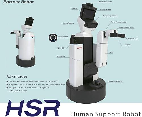 The HSR robot technical brochure (Source: toyota-global.com)