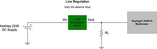 Line Regulation Measurement Setup