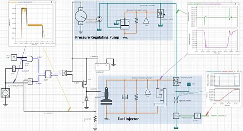 Fuel Injector and Pressure Regulator System1