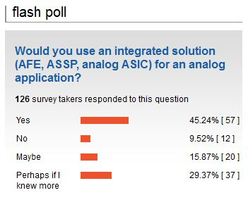 Our recent poll on integrated analog raises some questions.