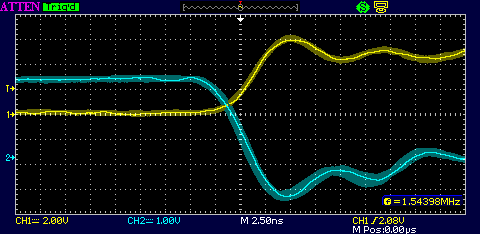 The yellow trace is the active rising sampling edge of the 1.544 MHz data at the Dflop clock pin.