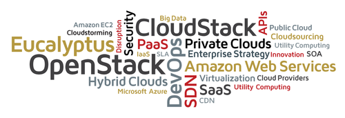 Cloud Connect's word cloud depicts some of the most dominant themes and players in the current competitive landscape.