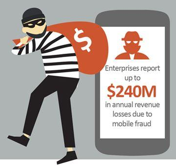 Mobile Fraud Estimates